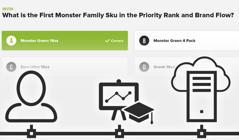 Monster Energy University SCORM Compatibility, interactive website, Ekko Media web design, video production and marketing
